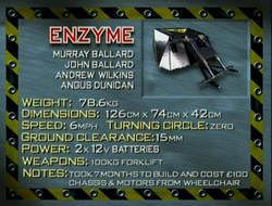 Enzyme stats