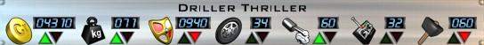 Driller Thriller Stats