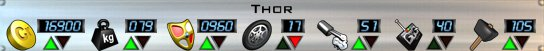 Thor stats