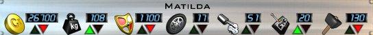 Matilda Stats AOD