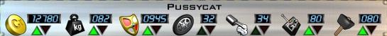Pussycat AoD Stats