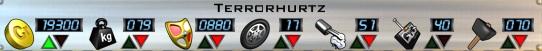 TerrorhurtzStat