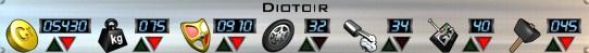 DiotoirStat
