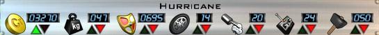 Hurricane Stats