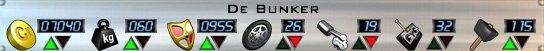 De Bunker stats