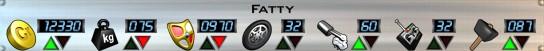 Fatty Stats