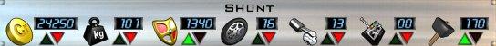 Shunt Stats AOD