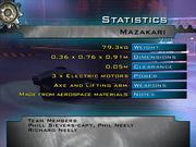 Mazakari stats