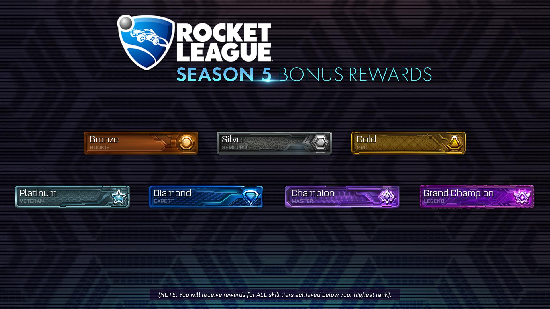 Rocket league matchmaking ranks