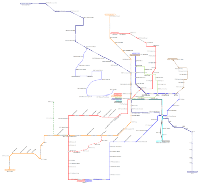 ArasiaTransportLines