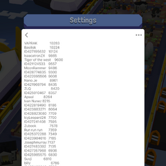The top 70 finishers for the Emu Challenge on iOS (part 2)