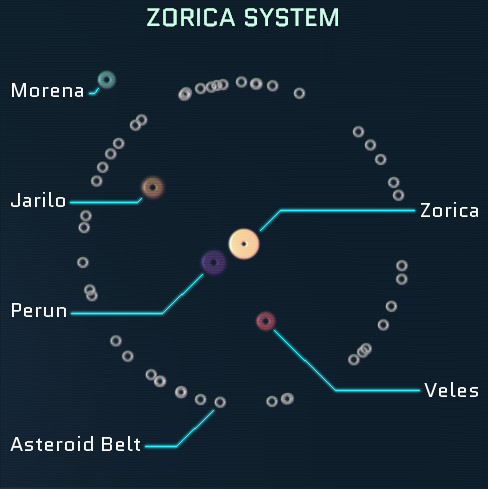 ZoricaSystem
