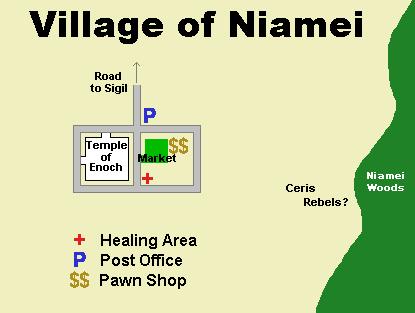 Niamei