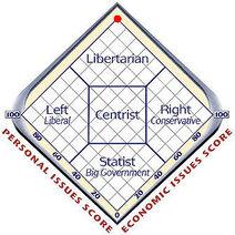Libertarian 01