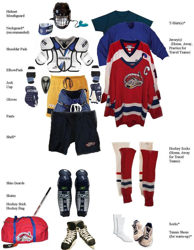 c0f18f68ae0 Hockey Gear Costs