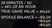 One Dollar One Hour math
