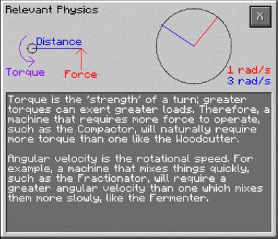 Relevant Physica