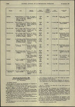 JO 1992 13380