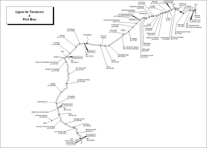 Ligne-Tarascon-Cerbere Plan