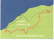 Chemin Crémont Situation