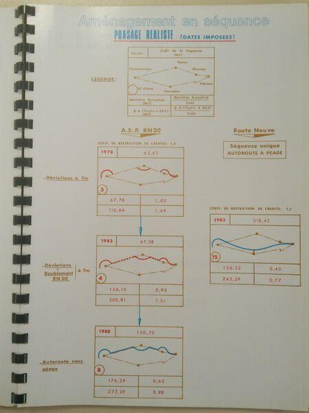 Possibilité d'aménagement en séquence A20 Vierzon Chateauroux 1973 complément
