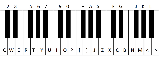 piano notes with letters image keyboard lettering for piano png rpg mo wiki 23989 | 640?cb=20180108090944