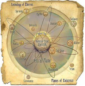 Eberron Cosmology lg