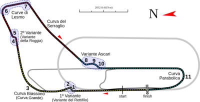 Monza rr3
