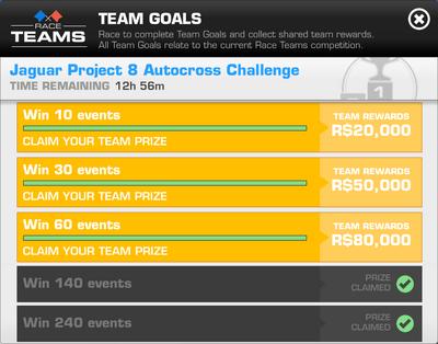 TG Jaguar Project 8 Autocross Challenge