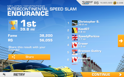 Indianapolis Speedway Endurance event Leaderboard   Real