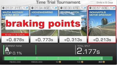 !!braking points!! WTTT Indy Road Course 057,606