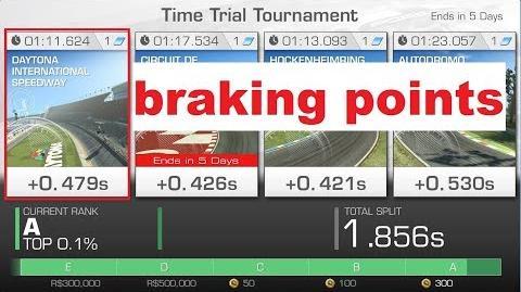 !!braking points!! WTTT Daytona Venom GT 1 11.624