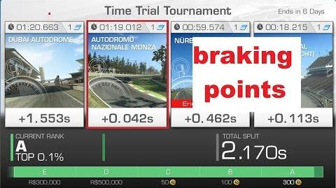 !!braking points!! WTTT Monza Jaguar C-X 75 1 19,012