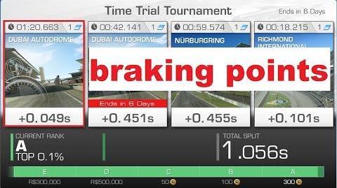!!braking points!! WTTT Dubai Mclaren P1 GTR 1 20,663