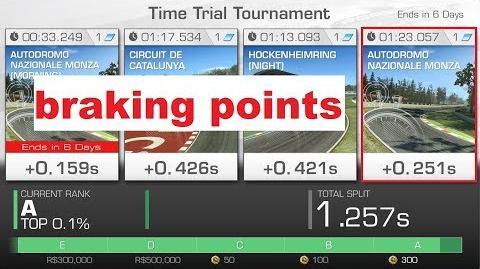 !!braking points!! WTTT Monza GP Ferrari 812 Superfast 1 23.057