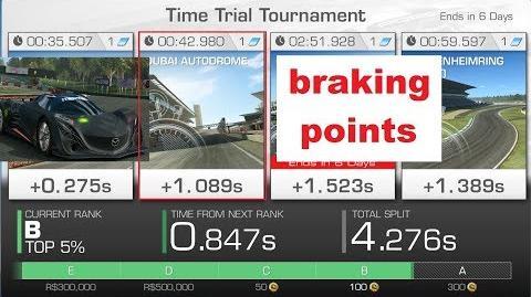 !!braking points!! WTTT Dubai Furai