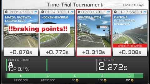 !!braking points!! WTTT Brands Hatch C7.R 30,979