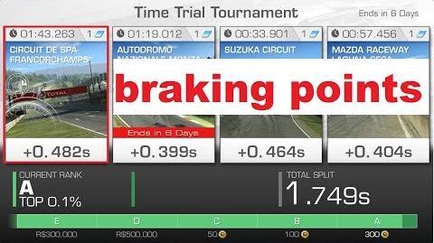 !!braking points!! WTTT SPA 1 43,263