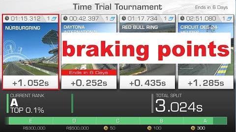 !!Braking points!! WTTT Nürburgring Ferrari 412 T2 1 15.312