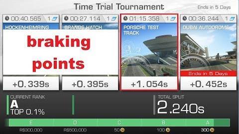 !!braking points!! WTTT 1 15,358 Porsche Test Track Viper SRT10 ACR-X