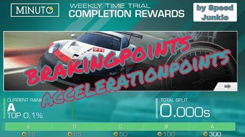 !!braking points!! WTT COTA Benz 190E 1 20.462 Global first