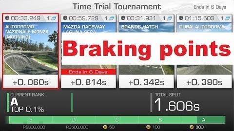 !!Braking points!! WTTT Monza junior FXXK 00 33.249