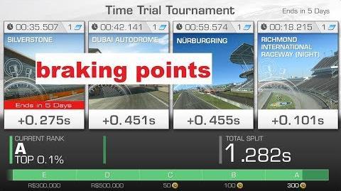 !!braking points!! WTTT Richmond Toyota Camry Sunoco 18 215 sec.