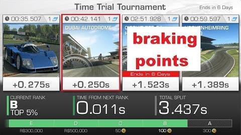 !!braking points!! WTTT Dubai Mazda 787B 42,141 sec.