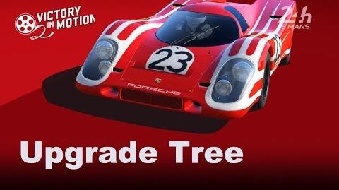 Porsche 917 K Upgrade Tree-0