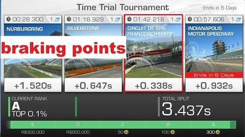 !!braking points!! WTTT Spa 01 42,218 Aston Martin Vantage GTE