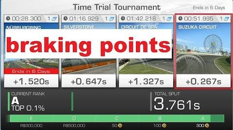 !!braking points!! WTTT Suzuka West 00 51,995 Mclaren P1 GTR