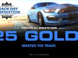 Track Day Domination (v5.6.0)