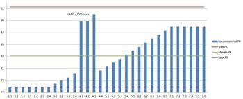 Le Mans Legends Final Graph