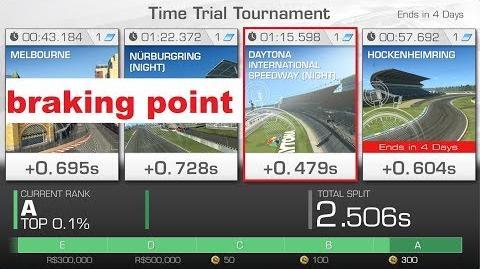 !!braking points!! WTTT Koenigsegg Agera R Daytona 1 15,598